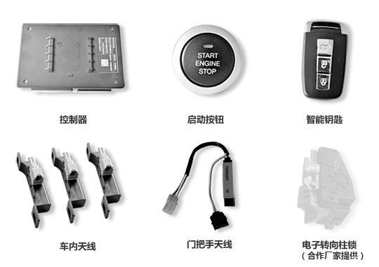 Keyless Entry and Start System
